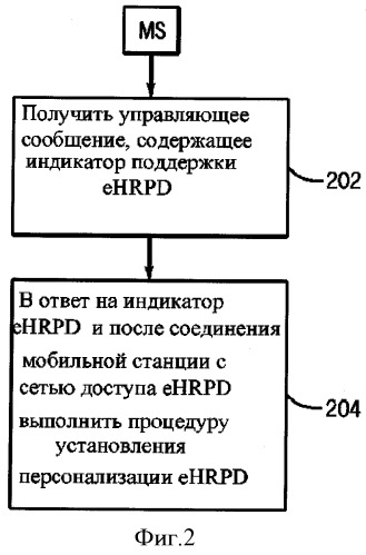 Способ мобильной связи (варианты), мобильная и базовая станции