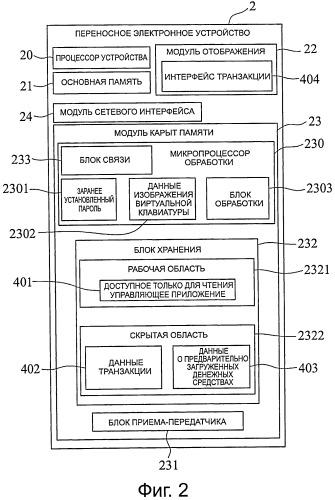 Переносное электронное устройство с модулем карты памяти, предназначенное для осуществления электронных транзакций