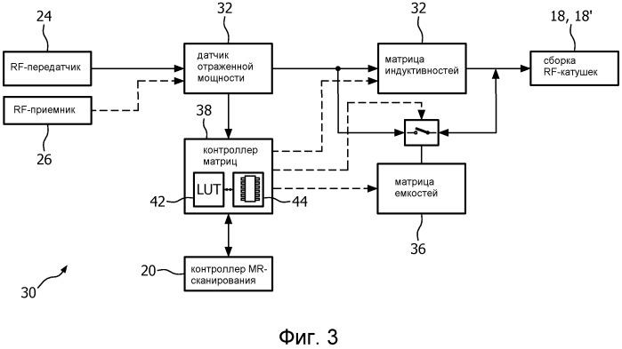 Многоэлементная передающая радиочастотная цепь с локальным устройством автоматической настройки и согласования