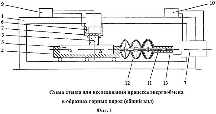 Стенд для исследования процесса энергообмена в образцах горных пород