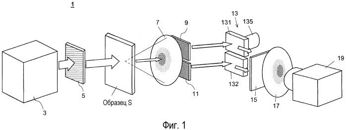 Устройство измерения оптических характеристик и способ измерения оптических характеристик