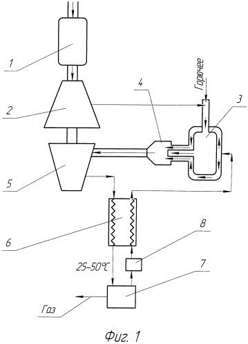 Способ повышения электрического кпд микротурбинной установки