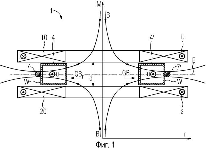 Устройство и способ для магнитного разделения текучей среды