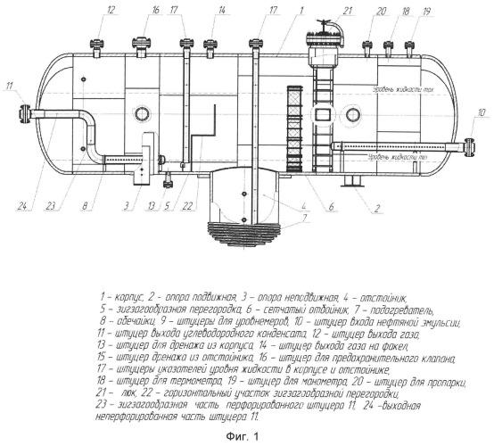 Сепаратор для внутрипромысловой подготовки нефти