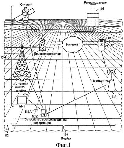 Назначение ячеек в системах предоставления информации на основе выбора местоположения