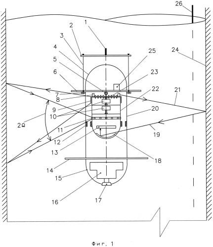 Способ контроля внутренней поверхности дымовой трубы и устройство для его осуществления