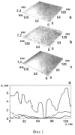 Способ направленной модификации полупроводниковых приборных структур с использованием импульсных электромагнитных полей