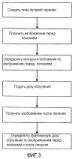 Ретроспективное вычисление дозы облучения и усовершенствованное планирование лечения