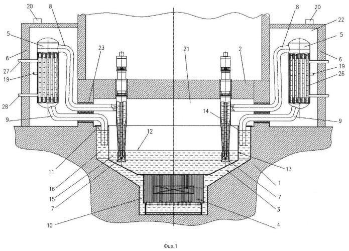 Реакторная установка с реактором на быстрых нейтронах и свинцовым теплоносителем