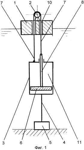 Волновая и приливная энергетическая установка