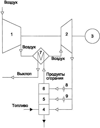 Твердотопливная газотурбинная установка