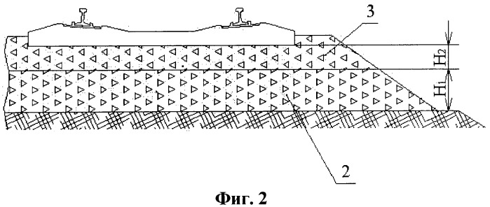 Способ формирования и уплотнения балластной призмы железнодорожного пути