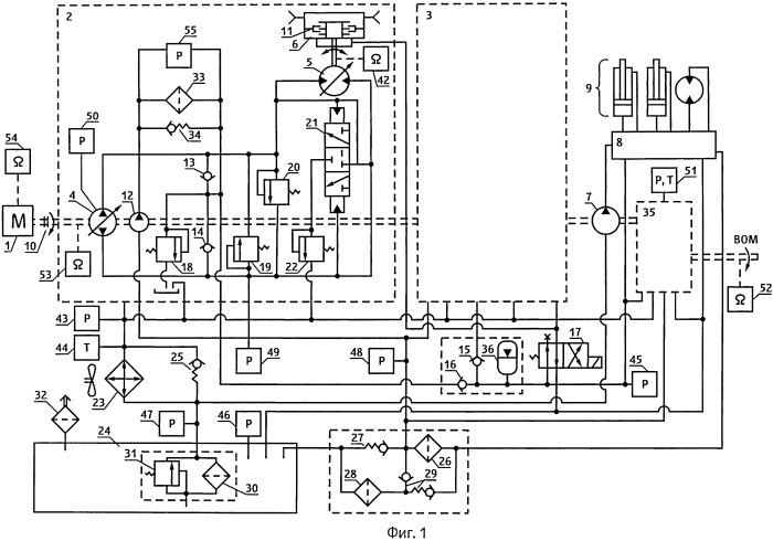 Система контроля гидростатической трансмиссии машины