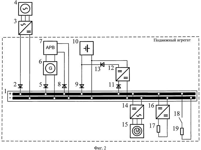Система автономного электроснабжения на постоянном токе подвижного агрегата