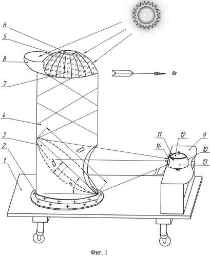 Автономная энергоэффективная солнечная варочная печь