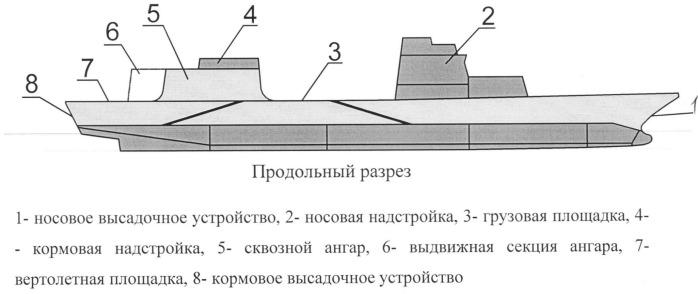Транспортное судно для проведения грузовых операций на необорудованный берег