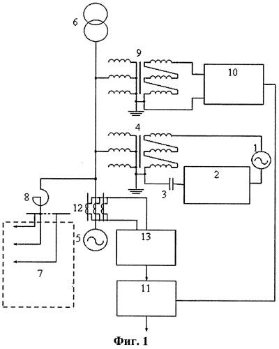 Устройство для защиты от замыканий на землю в обмотке статора генератора