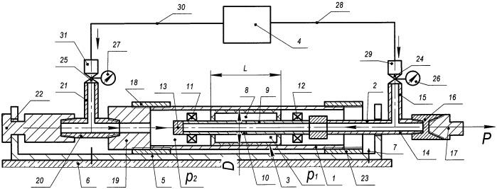 Стенд для испытания резинового надувного элемента пакера
