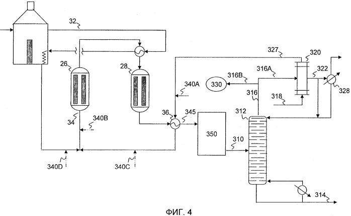 Получение стирола из этилбензола с помощью азеотропного испарения и при низких общих соотношениях воды к этилбензолу