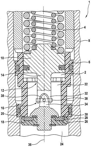 Клапанное устройство с управляемым посредством карданного шарнира элементом закрытия клапана