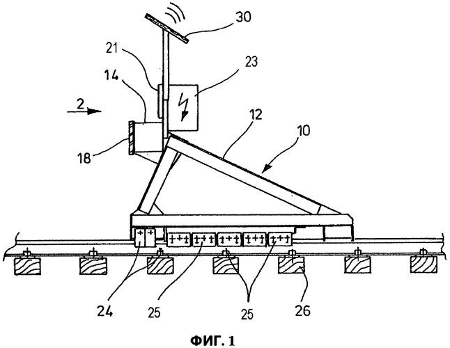 Система контроля рельсового путевого упора или амортизатора путевого упора