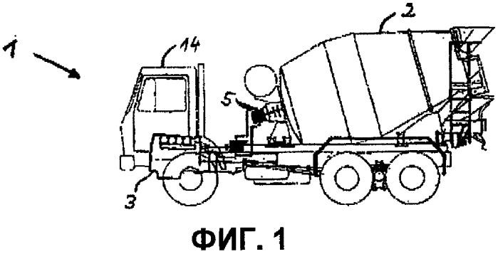 Привод барабана для автобетоносмесителя