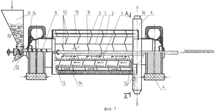 Барабанно-винтовой сушильный агрегат для сушки гранулированных и сыпучих материалов