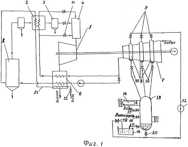 Газотурбинная установка повышенной эффективности