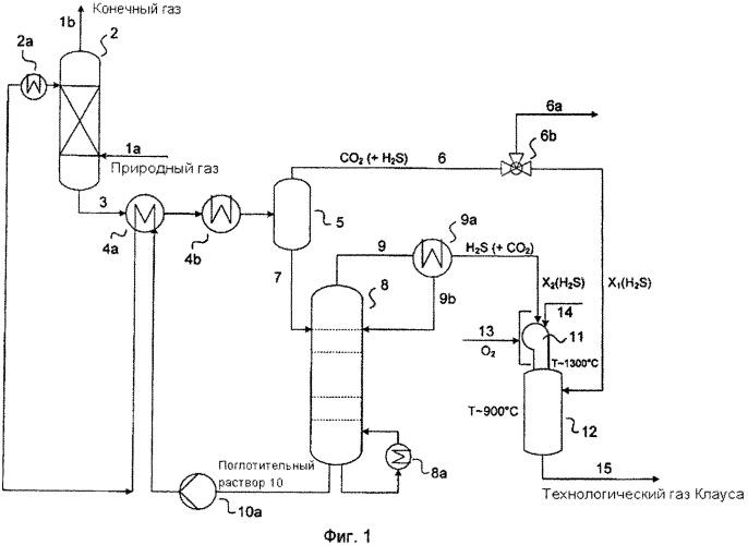 Способ и устройство для обработки обогащенного диоксидом углерода кислого газа в процессе клауса