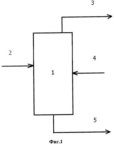 Способ получения водорода за счет гидролиза твердого реагента-алюминия в реакционном сосуде