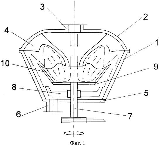 Центробежный смеситель с направляющим диффузором