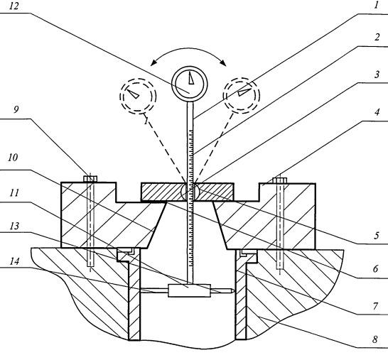 Устройство контроля размера и формы гильз двигателей внутреннего сгорания
