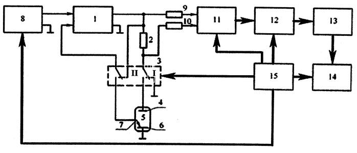 Кулонометрическая установка с контролируемым потенциалом