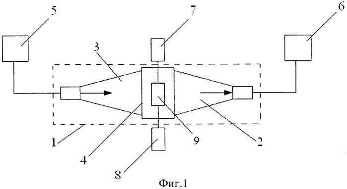 Установка и способ измерения экранного затухания