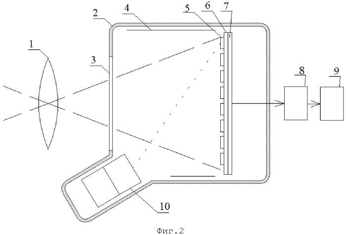 Способ визуализации электромагнитных излучений и устройство-тераскоп для его реализации