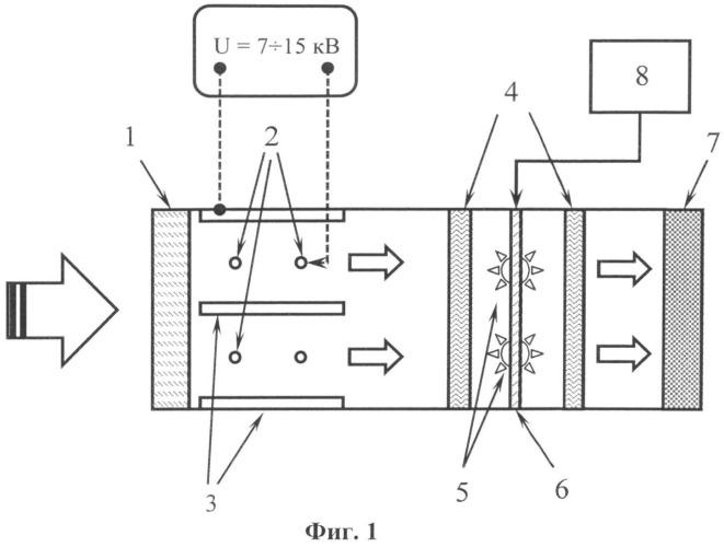 Способ плазмо-фотохимической очистки воздуха и устройство для его осуществления