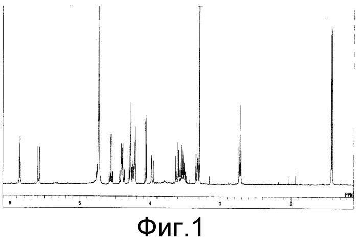 Соединение а-87774 или его соль, способ получения соединения и его соли и агрохимикат, содержащий соединение или его соль в качестве активного ингредиента