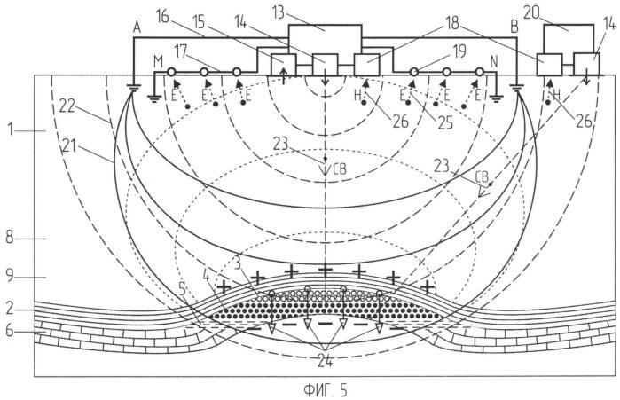 Способ многочастотного фазового зондирования (мфз-способ) поисков и детальной разведки нефтегазовых залежей и поисково-разведочный комплекс для его осуществления