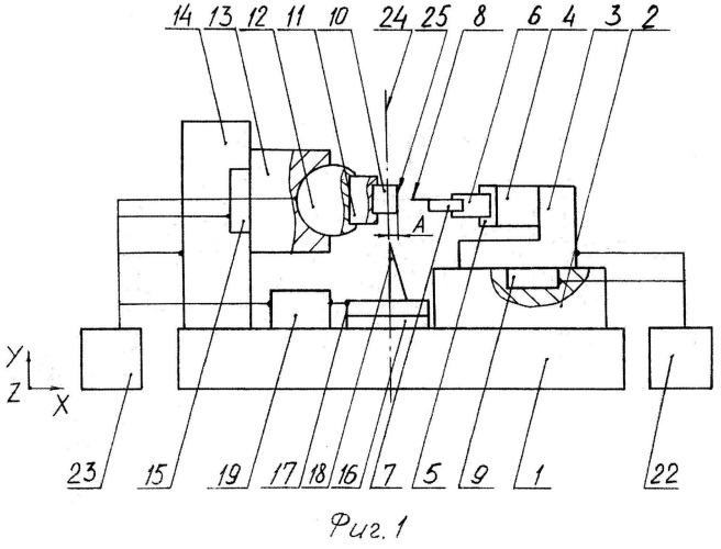 Способ исследования трехмерных структур