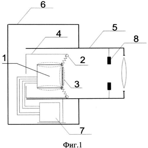 Устройство приема изображения и регулировки резкости фотоизображения на основе переменной кривизны матрицы и внутренней трансфокации