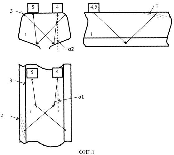 Способ ультразвукового обнаружения микротрещин на рабочей выкружке головки рельса