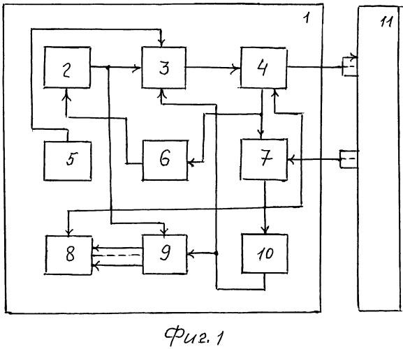 Система радиосвязи