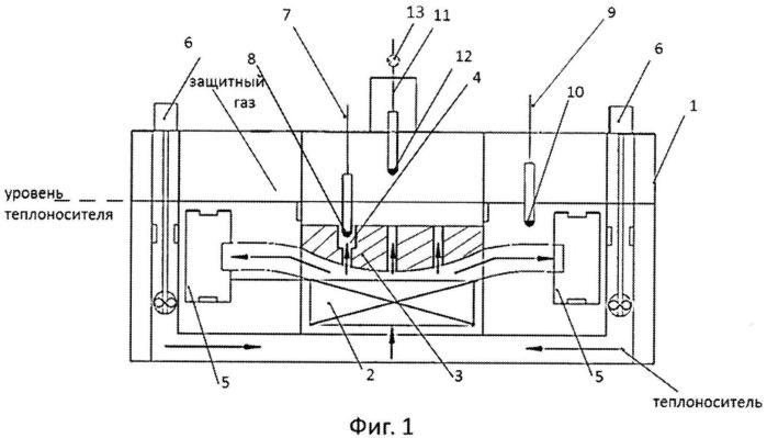 Ядерный реактор с жидкометаллическим теплоносителем, система для контроля термодинамической активности кислорода в таких реакторах и способ контроля термодинамической активности кислорода
