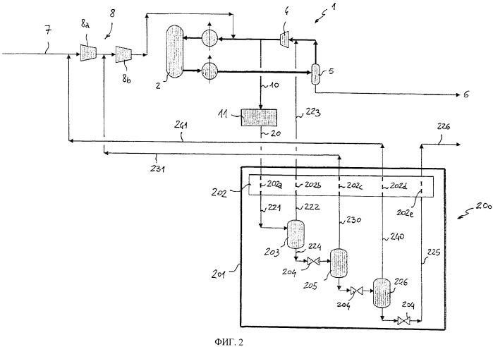 Извлечение водорода и азота из аммиачного продувочного газа