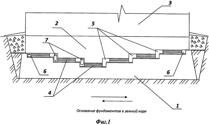 Плоскостной подшипник качения и способ его применения в сейсмических фундаментах для защиты зданий и сооружений от горизонтальных колебаний земной коры при землетрясениях