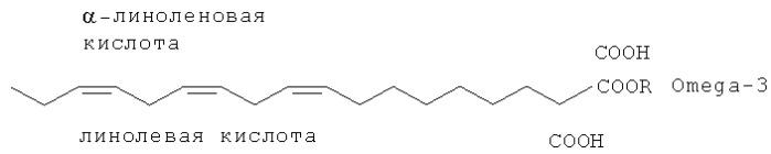 Офтальмическая композиция на основе полиненасыщенных жирных кислот омега-3 и омега-6