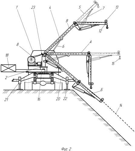 Кран-манипулятор на грузовом автомобиле