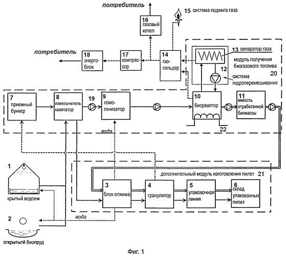 Биоэнергетический комплекс получения биогаза и гранулированного биотоплива