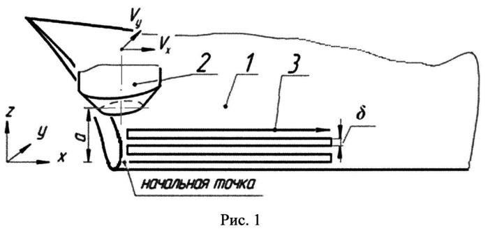 Способ защиты лопаток паровых турбин от парокапельной эрозии