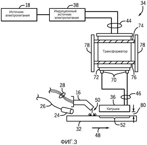 Система сварки, содержащая систему индукционного нагрева, система индукционного нагрева и способ нагрева обрабатываемой сваркой или резанием детали